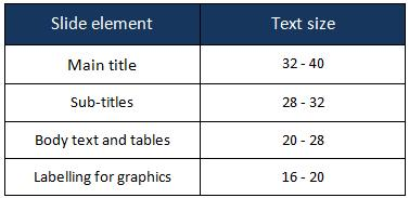 Presentations tips for effective powerpoint design the for Table th font size