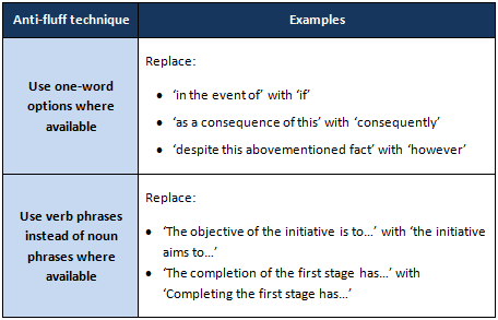 How to avoid wordy sentences in written English and be concise