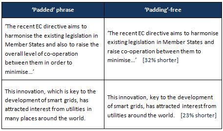 wordy sentences examples